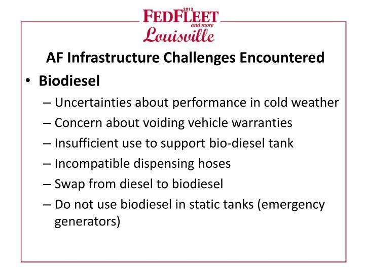 AF Infrastructure Challenges Encountered
