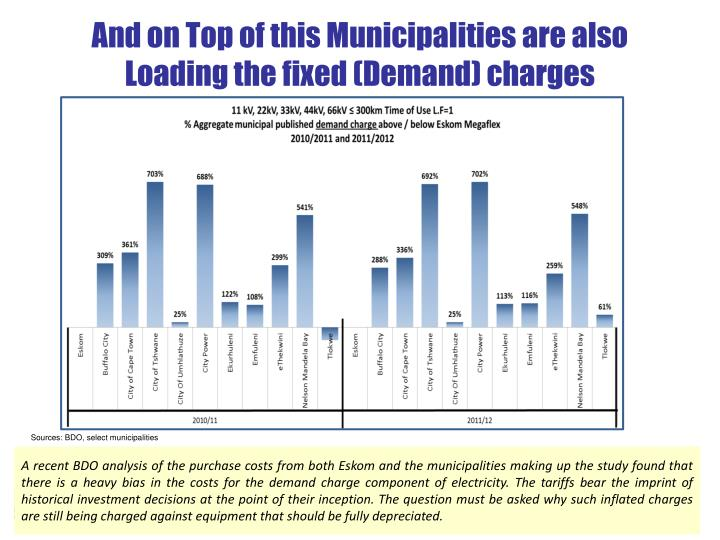 And on Top of this Municipalities are also Loading the fixed (Demand) charges