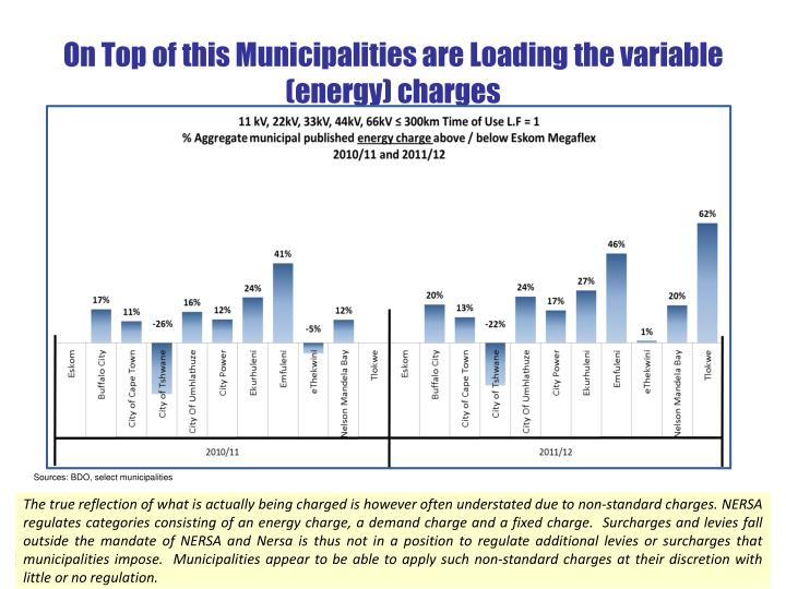 On Top of this Municipalities are Loading the variable (energy) charges