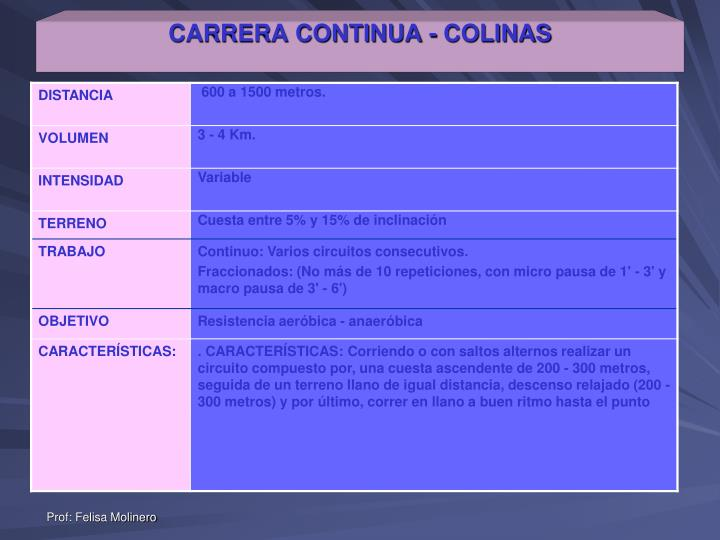 CARRERA CONTINUA - COLINAS
