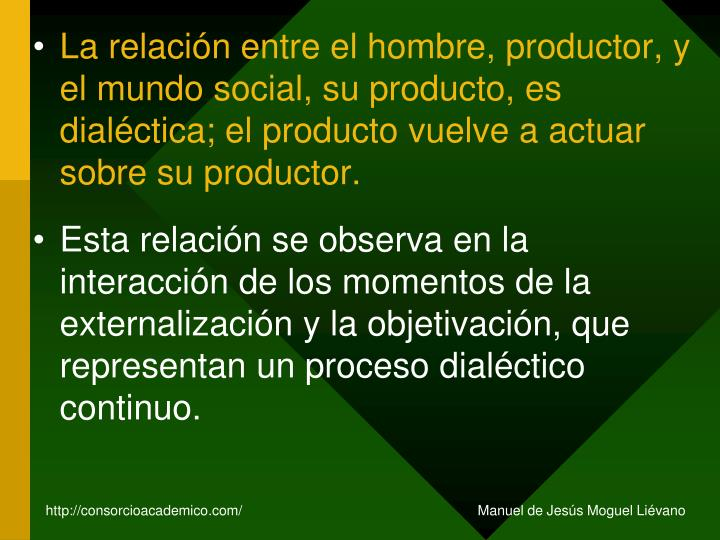 La relación entre el hombre, productor, y el mundo social, su producto, es dialéctica; el producto vuelve a actuar sobre su productor.