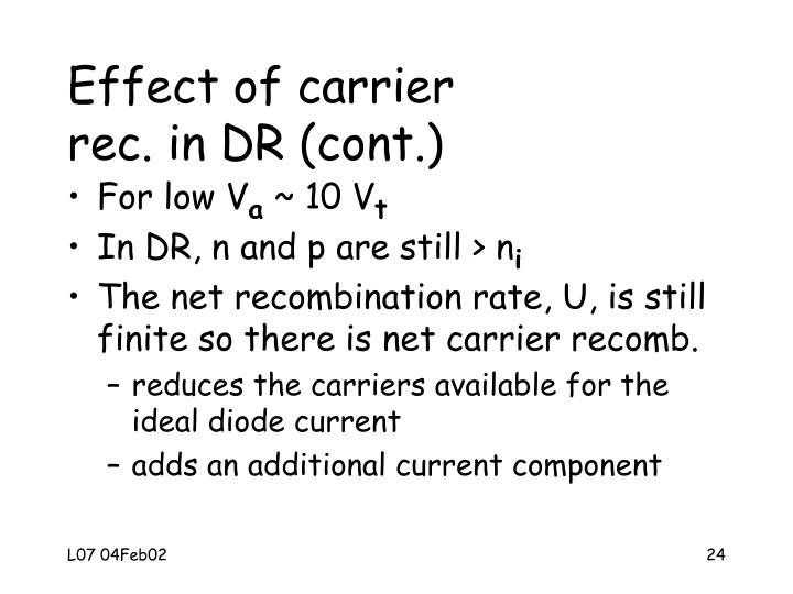 Effect of carrier