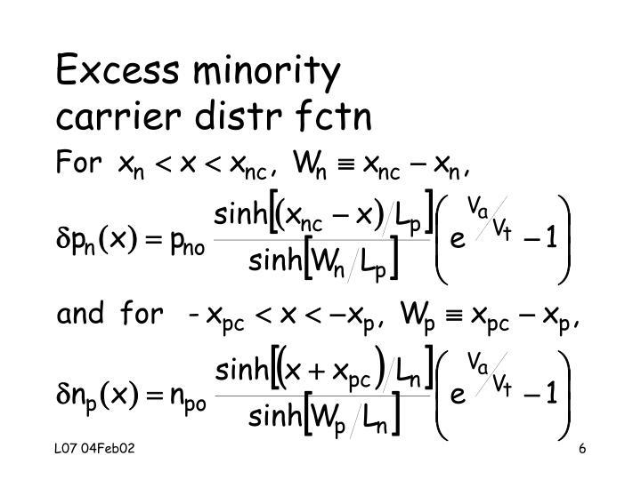 Excess minority