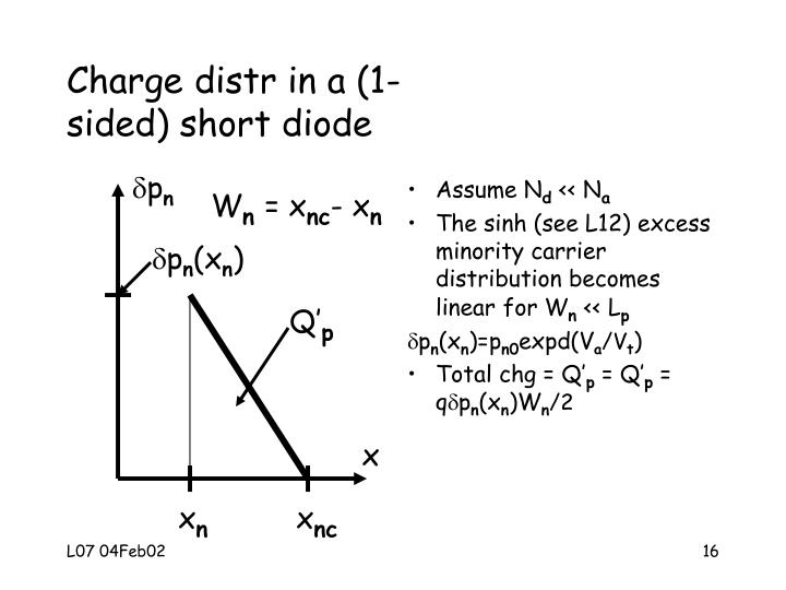 Charge distr in a (1-