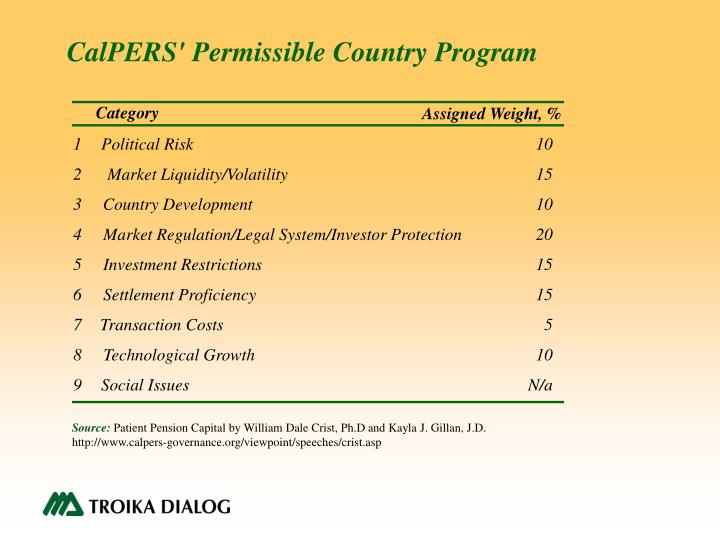 CalPERS' Permissible Country Program