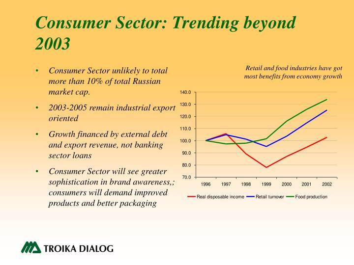 Consumer Sector: Trending beyond 2003
