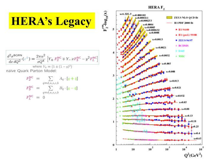 HERA's Legacy
