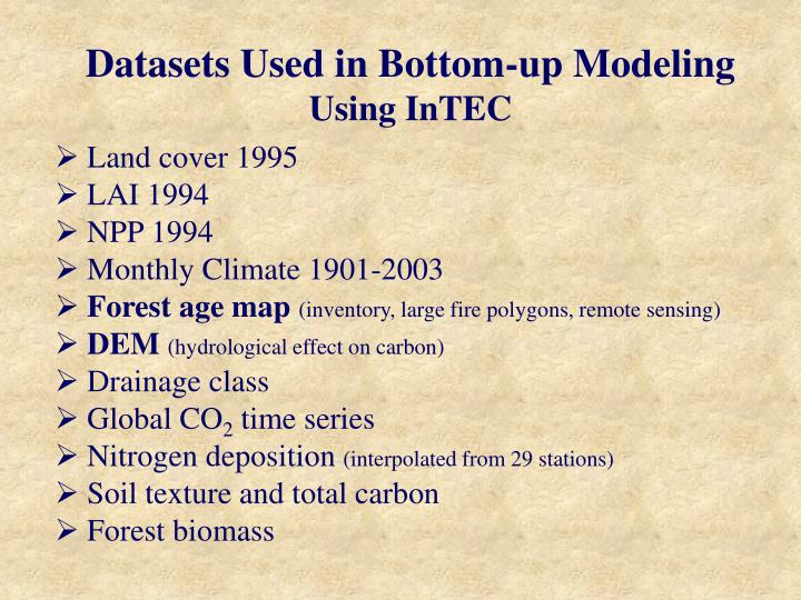 Datasets Used in Bottom-up Modeling