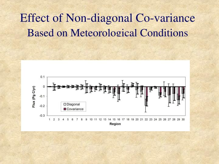 Effect of Non-diagonal Co-variance