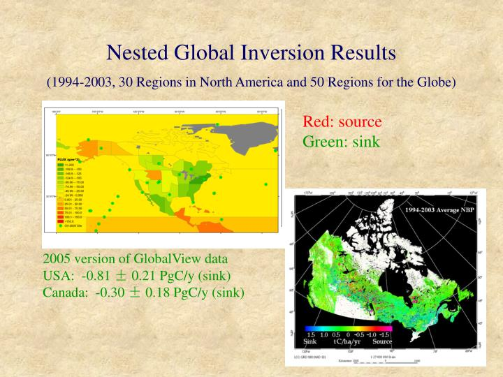 Nested Global Inversion Results