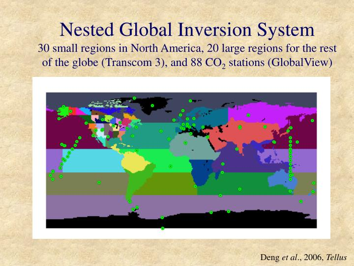 Nested Global Inversion System