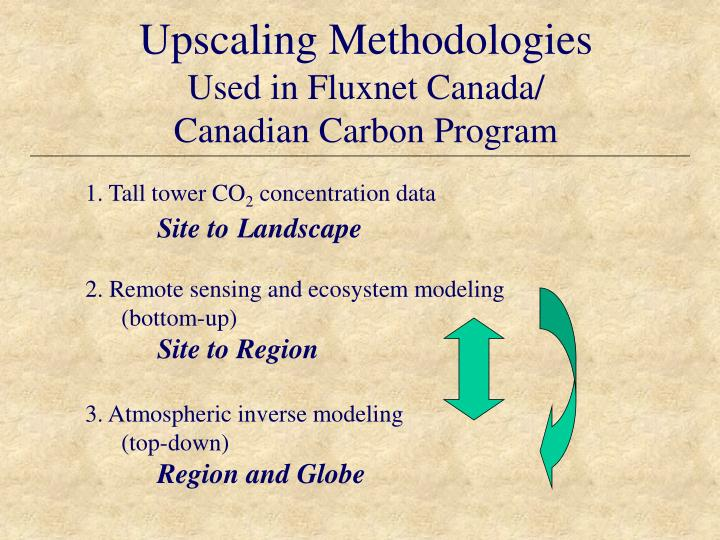 Upscaling methodologies used in fluxnet canada canadian carbon program