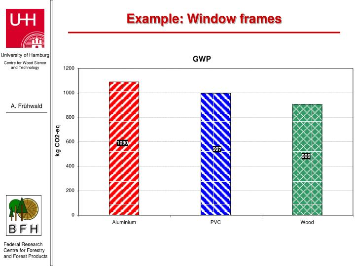 Example: Window frames