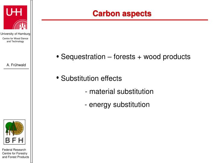 Sequestration – forests + wood products