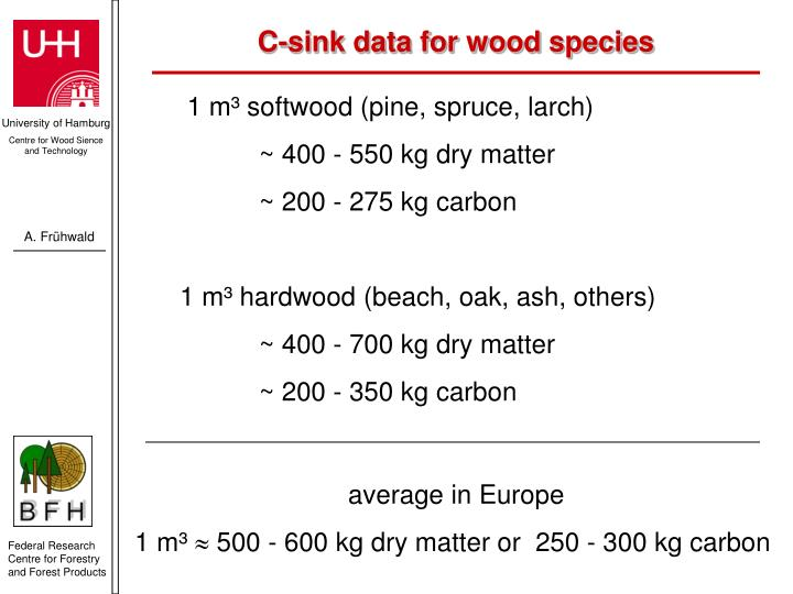 C-sink data for wood species