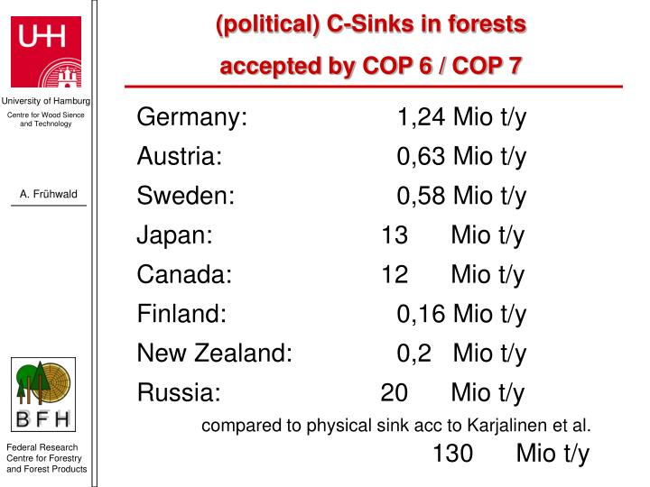 (political) C-Sinks in forests
