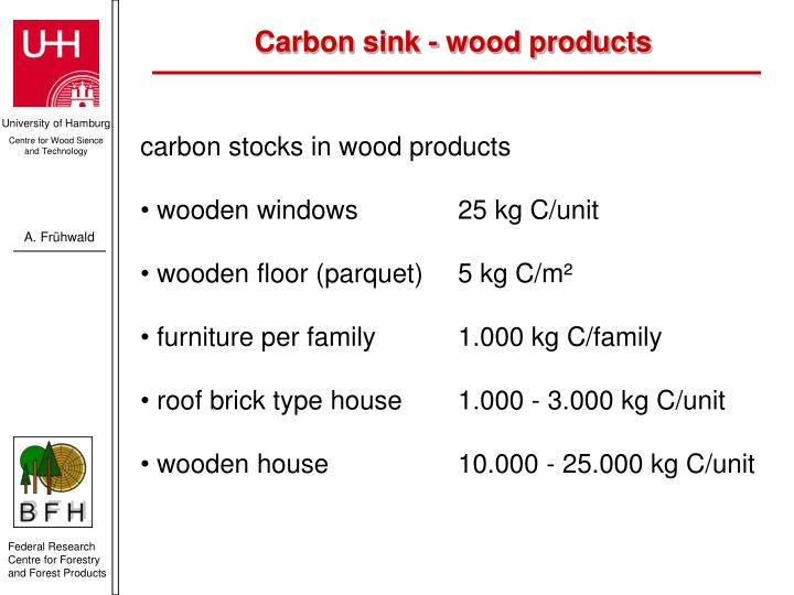 Carbon sink - wood products