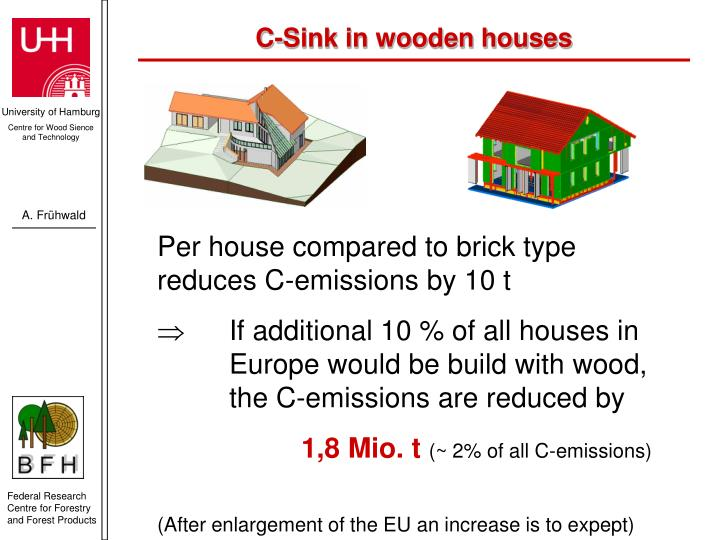C-Sink in wooden houses
