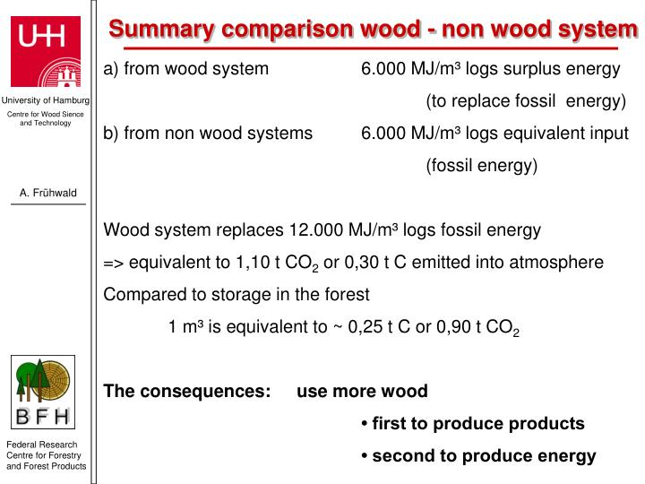 Summary comparison wood - non wood system