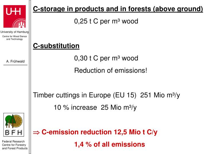 C-storage in products and in forests (above ground)