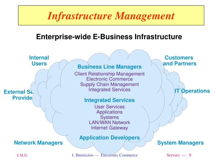 Enterprise-wide E-Business Infrastructure