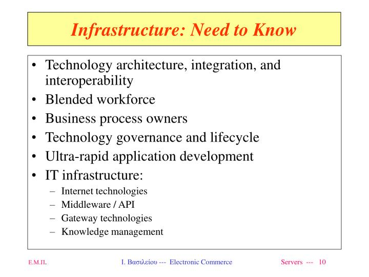 Technology architecture, integration, and interoperability