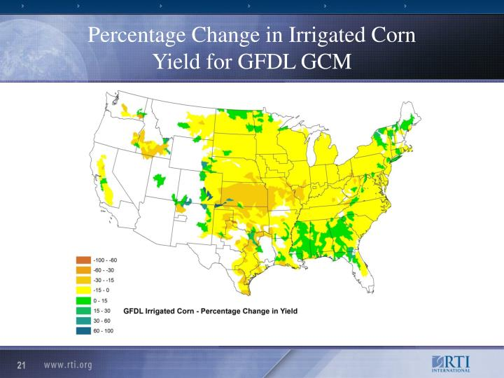 Percentage Change in Irrigated Corn