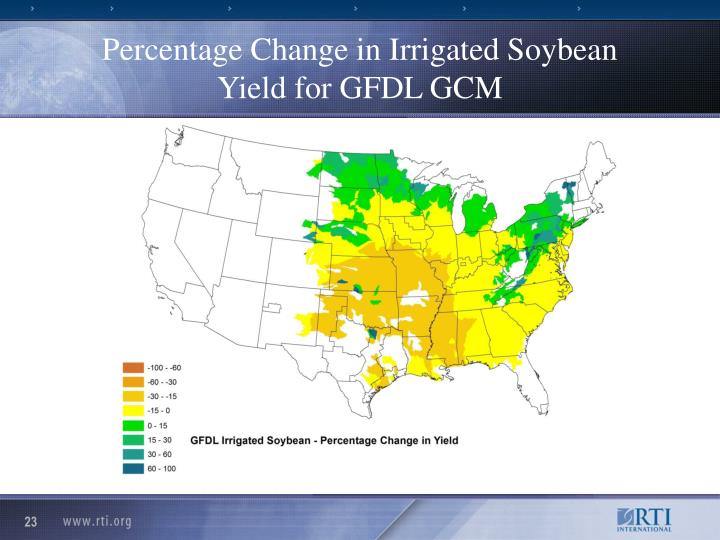 Percentage Change in Irrigated Soybean