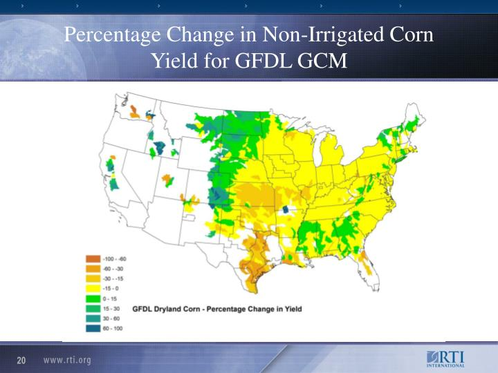 Percentage Change in Non-Irrigated Corn Yield for GFDL GCM