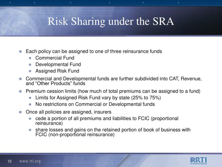 Risk Sharing under the SRA