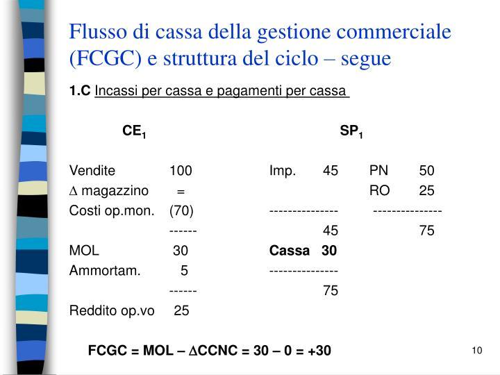 Flusso di cassa della gestione commerciale (FCGC) e struttura del ciclo – segue