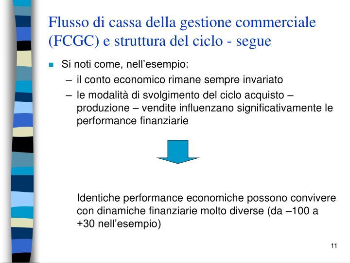 Flusso di cassa della gestione commerciale (FCGC) e struttura del ciclo - segue