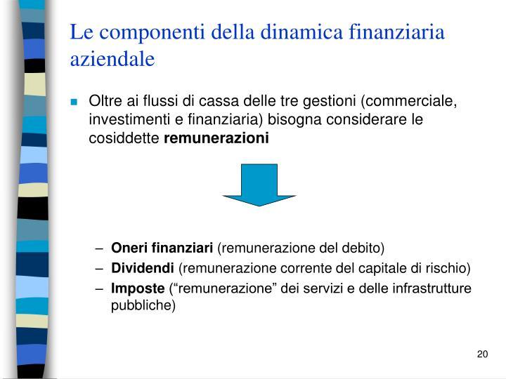 Le componenti della dinamica finanziaria aziendale