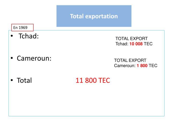 Total exportation
