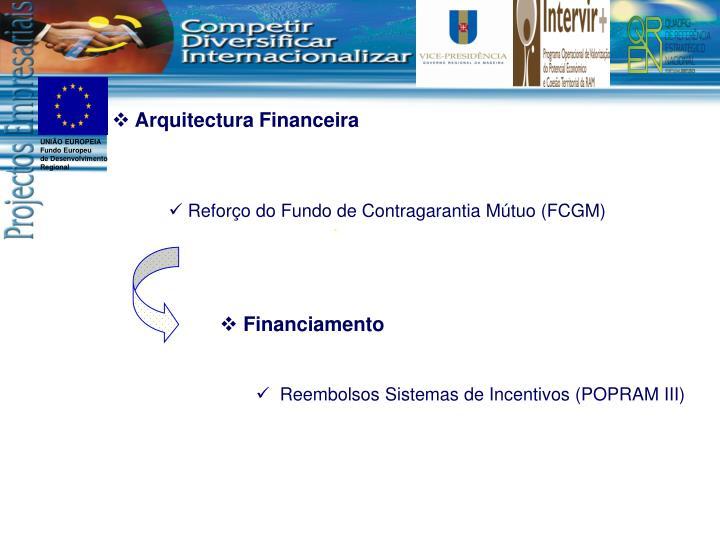 Arquitectura Financeira