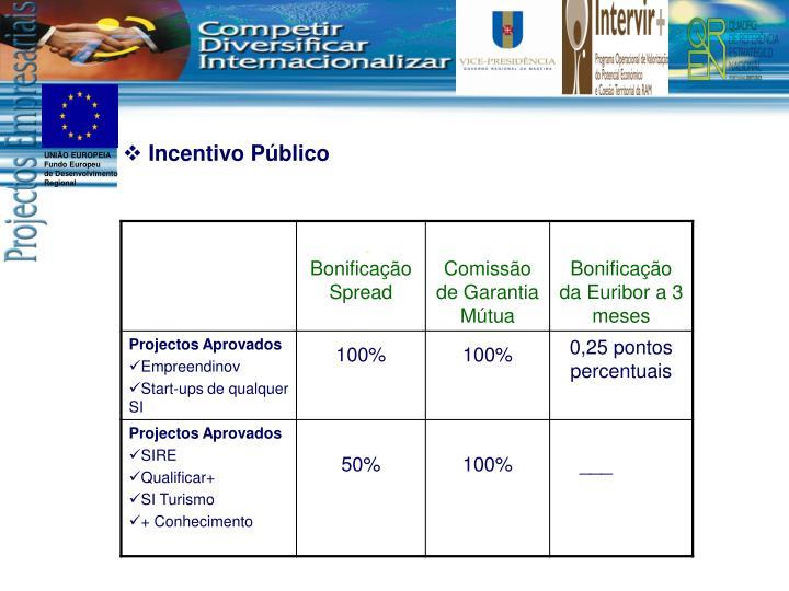 Incentivo Público