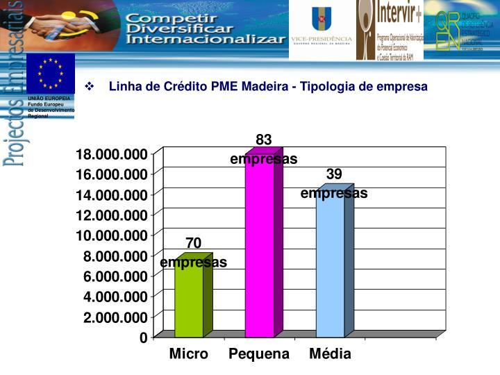 Linha de Crédito PME Madeira - Tipologia de empresa