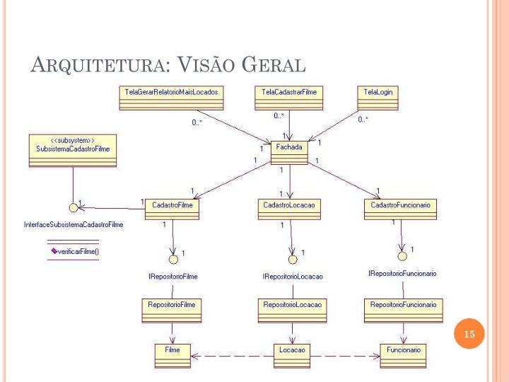 Arquitetura: Visão Geral