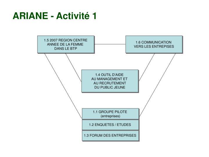 ARIANE - Activité 1