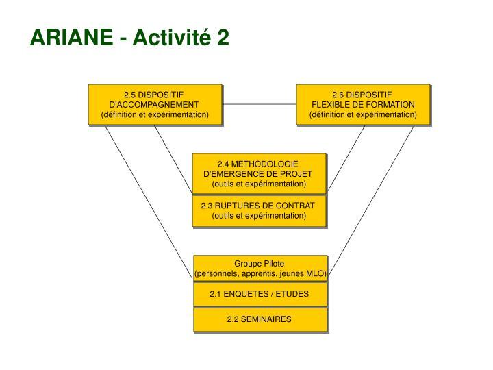 ARIANE - Activité 2