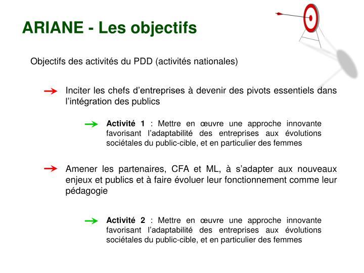 ARIANE - Les objectifs