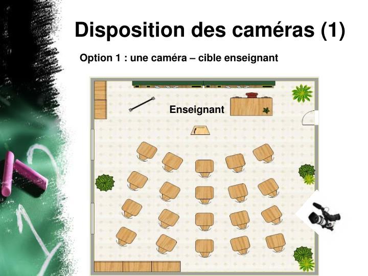Disposition des caméras (1)