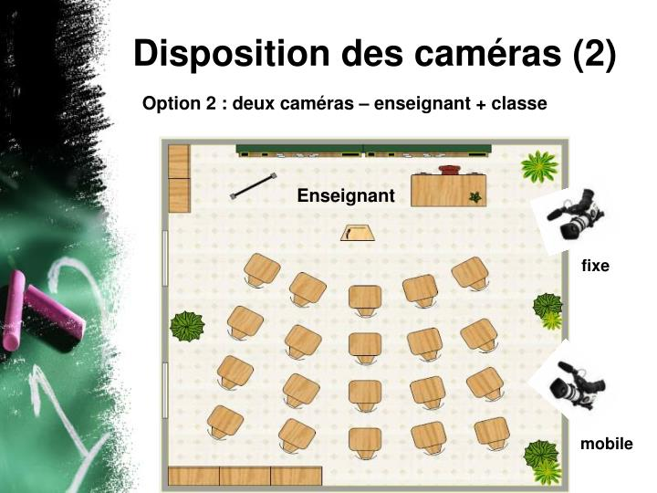 Disposition des caméras (2)