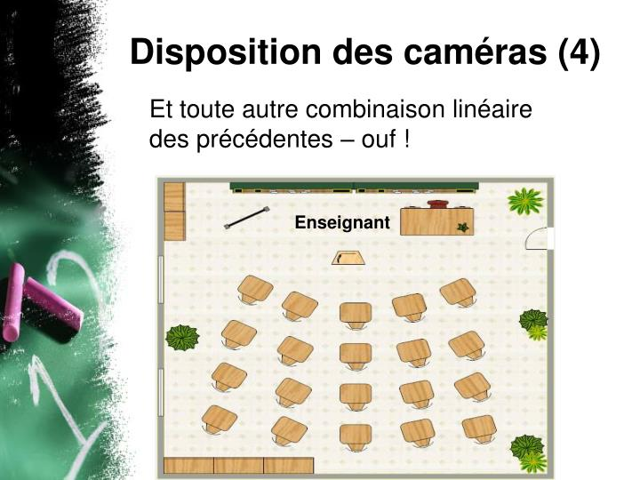 Disposition des caméras (4)