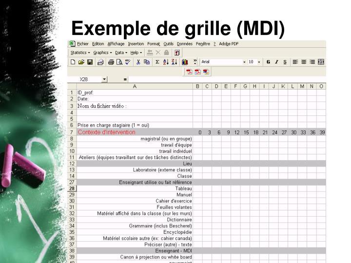 Exemple de grille (MDI)