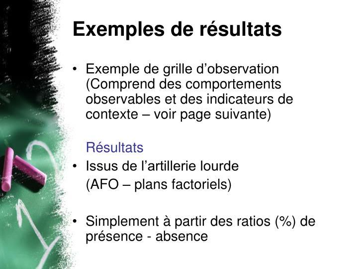 Exemples de résultats