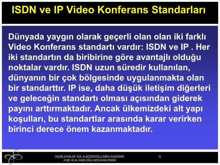 ISDN ve IP Video Konferans Standarları