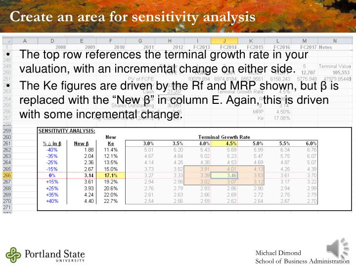 Create an area for sensitivity analysis