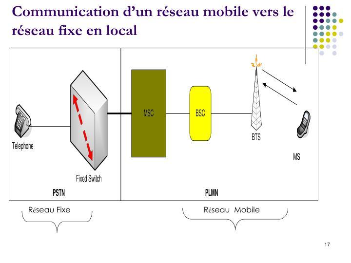 Communication d'un réseau mobile vers le réseau fixe en local