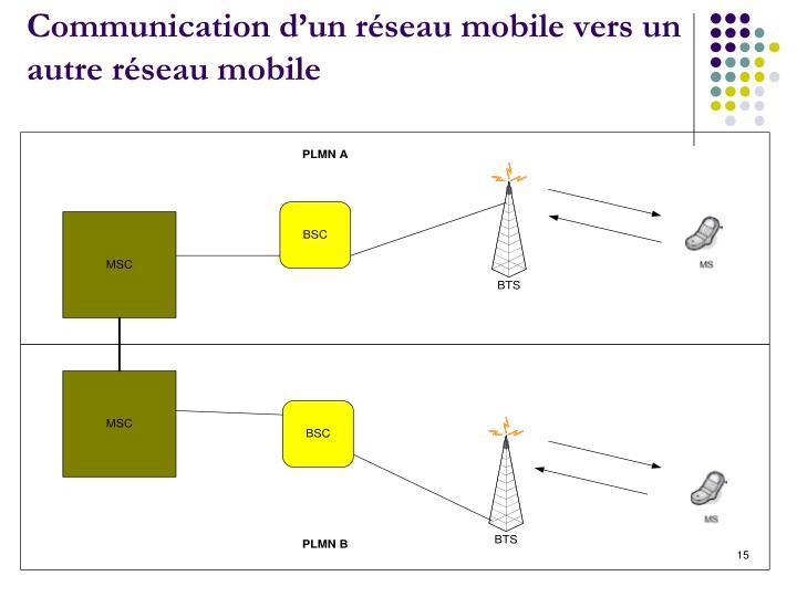 Communication d'un réseau mobile vers un autre réseau mobile
